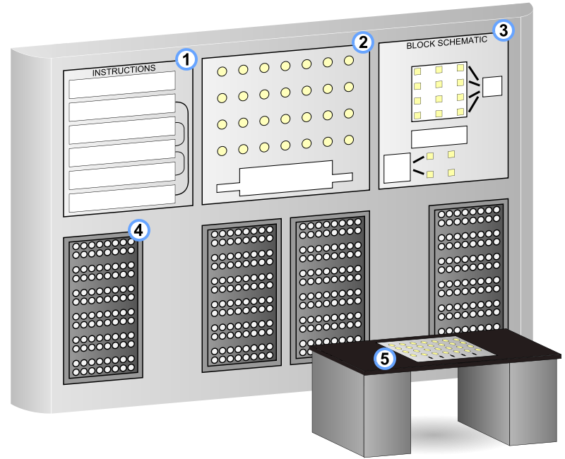 Computerul Nimrod Schematic